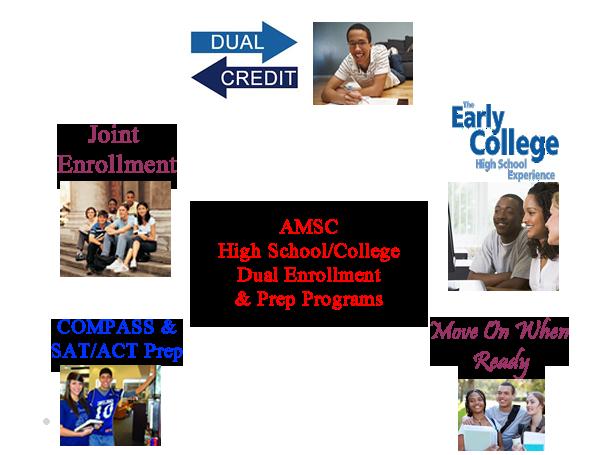 Amsc Accreditation Students Atlanta Metro College
